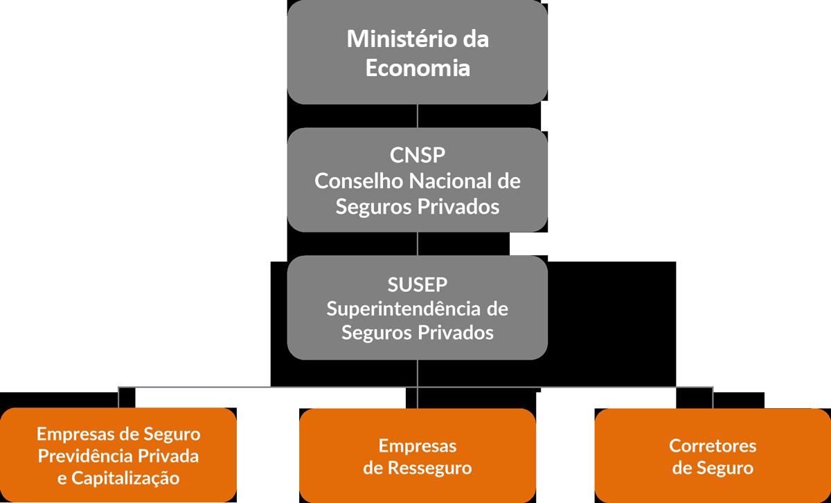sistemas-nacionais.png